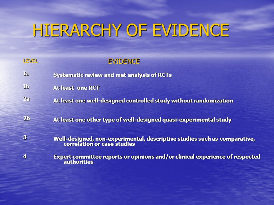 HIERARCHY OF EVIDENCE EVIDENCE LEVEL Ia