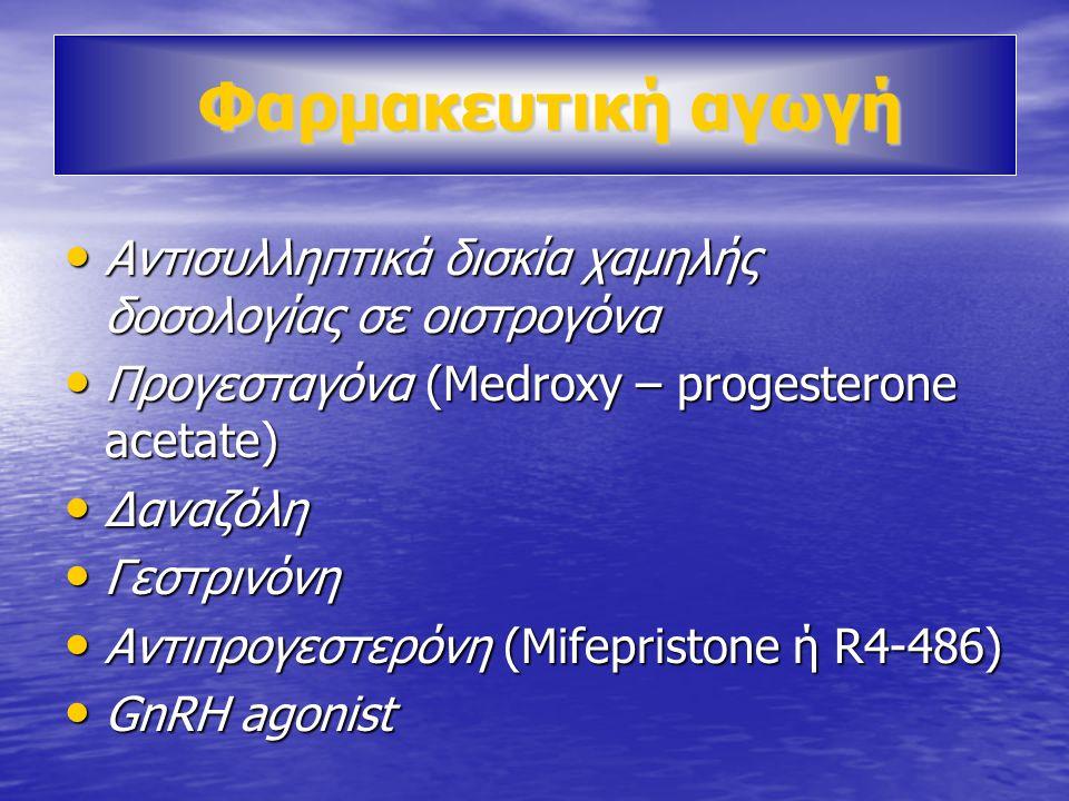 Φαρμακευτική αγωγή Αντισυλληπτικά δισκία χαμηλής δοσολογίας σε οιστρογόνα. Προγεσταγόνα (Medroxy – progesterone acetate)