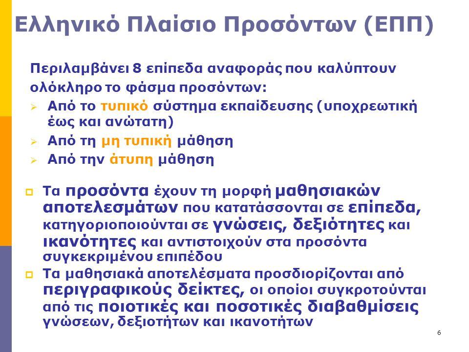 Ελληνικό Πλαίσιο Προσόντων (ΕΠΠ)
