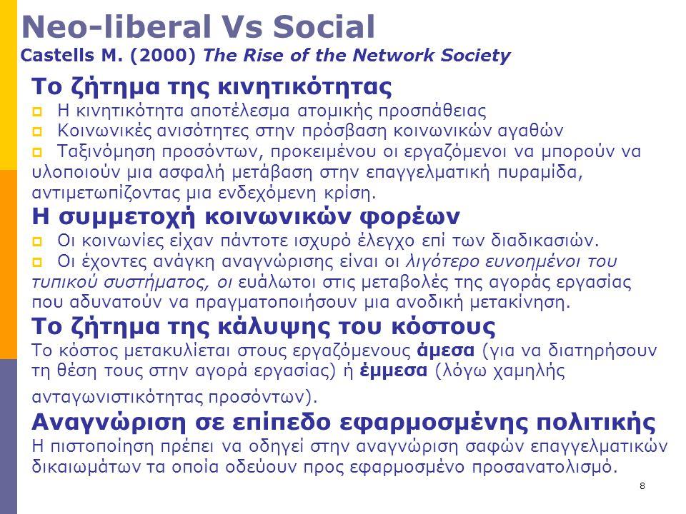 Neo-liberal Vs Social Castells M