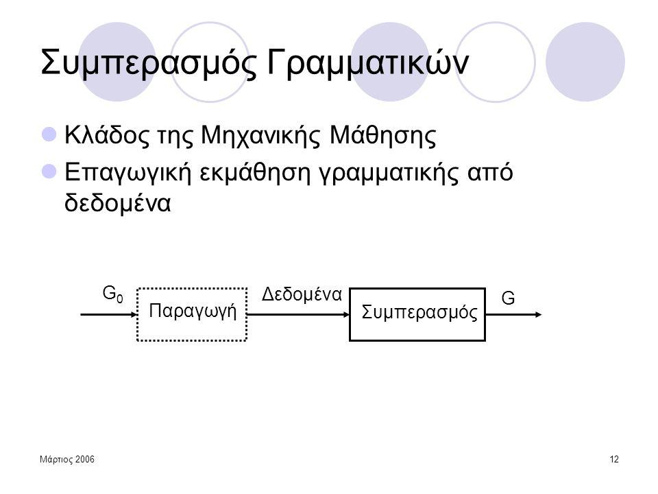 Συμπερασμός Γραμματικών