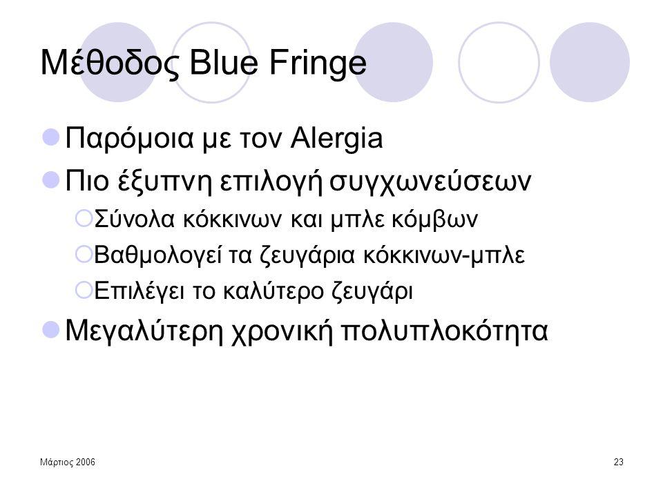 Μέθοδος Blue Fringe Παρόμοια με τον Alergia