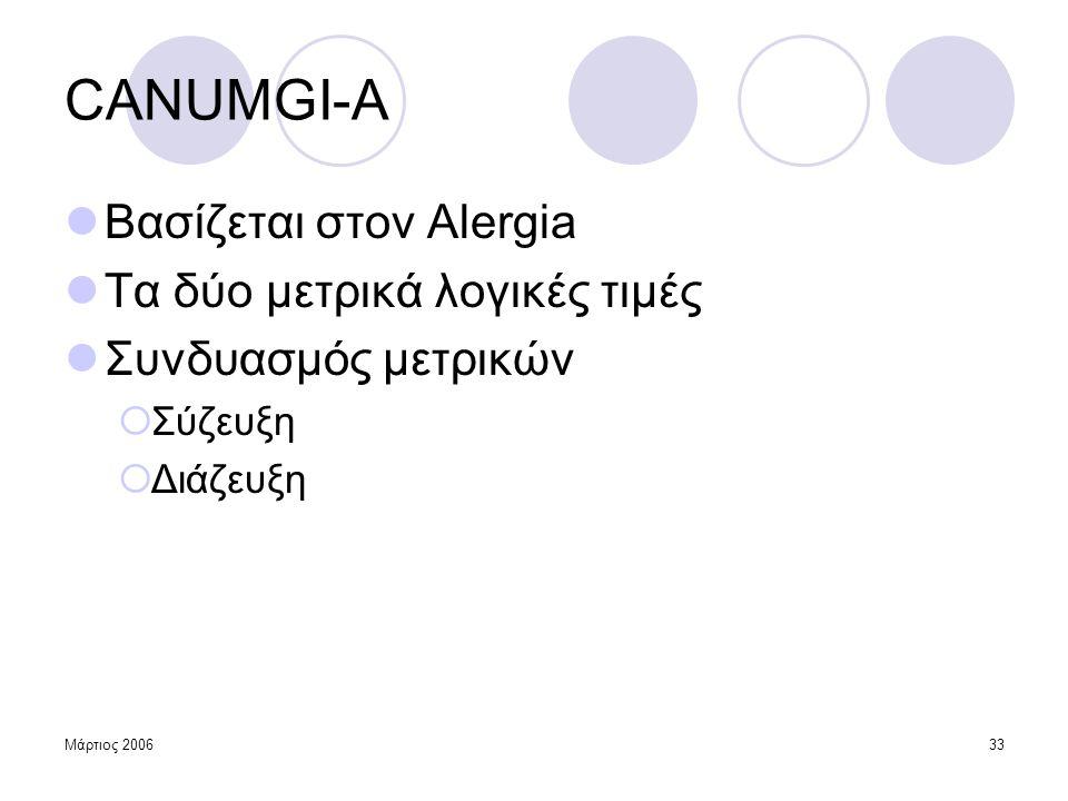 CANUMGI-A Βασίζεται στον Alergia Τα δύο μετρικά λογικές τιμές