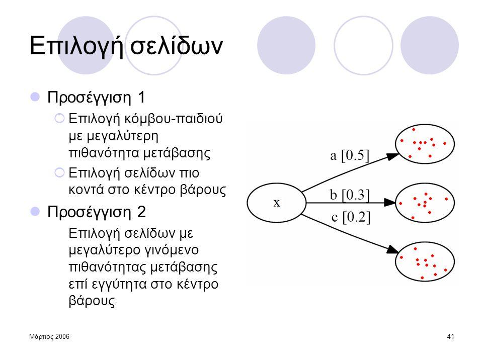 Επιλογή σελίδων Προσέγγιση 1 Προσέγγιση 2