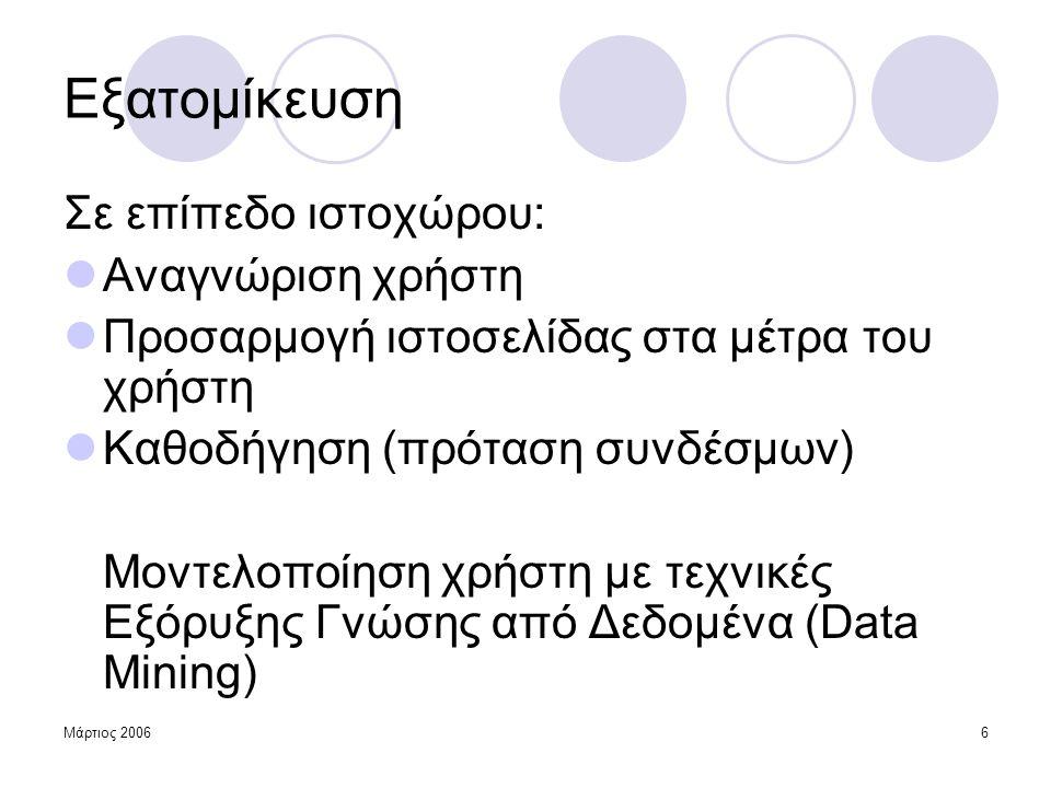 Εξατομίκευση Σε επίπεδο ιστοχώρου: Αναγνώριση χρήστη