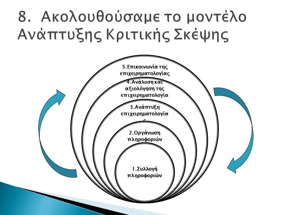 8. Ακολουθούσαμε το μοντέλο Ανάπτυξης Κριτικής Σκέψης