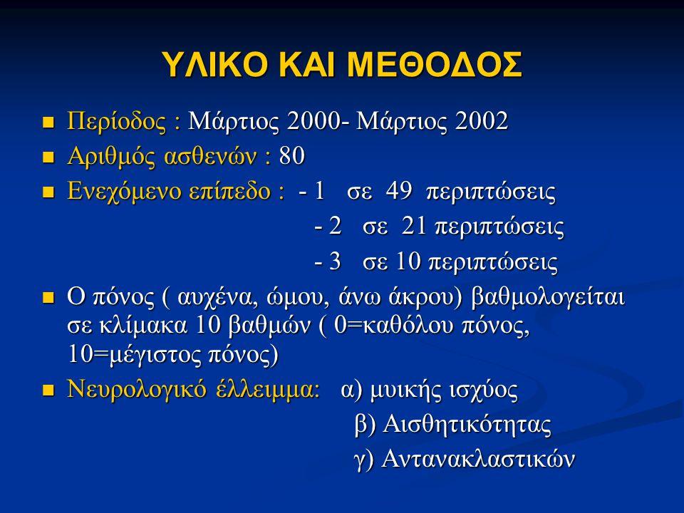 ΥΛΙΚΟ ΚΑΙ ΜΕΘΟΔΟΣ Περίοδος : Μάρτιος 2000- Μάρτιος 2002