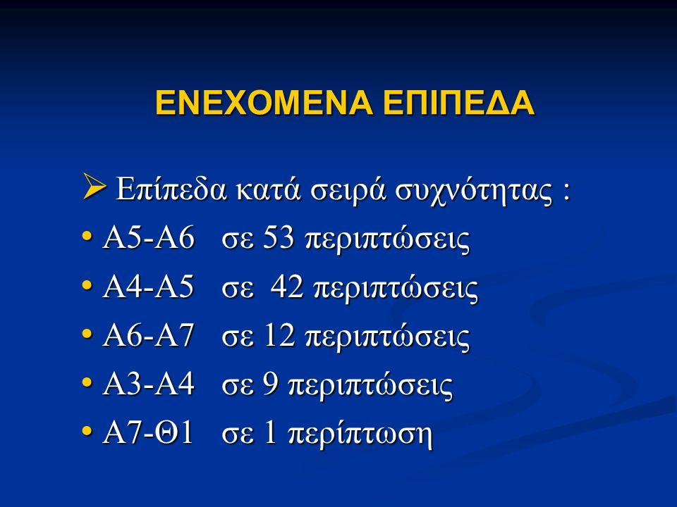 ENEXOMENA EΠΙΠΕΔΑ Επίπεδα κατά σειρά συχνότητας : Α5-Α6 σε 53 περιπτώσεις. Α4-Α5 σε 42 περιπτώσεις.