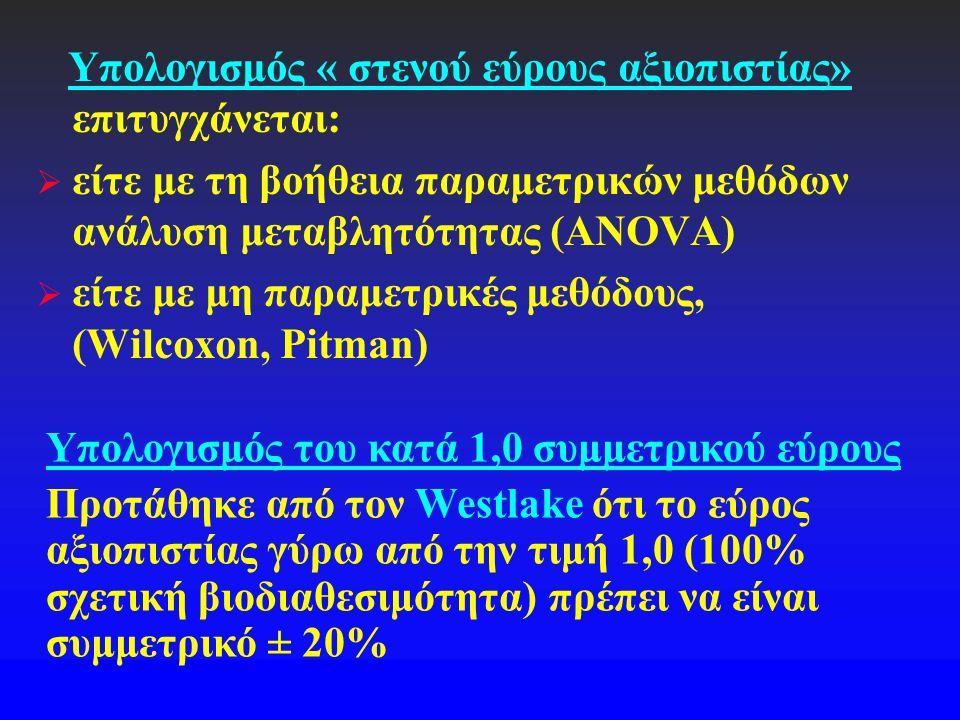 Υπολογισμός « στενού εύρους αξιοπιστίας» επιτυγχάνεται: