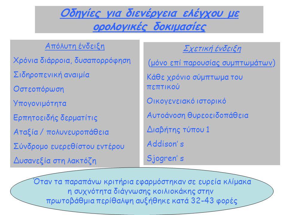 Οδηγίες για διενέργεια ελέγχου με ορολογικές δοκιμασίες