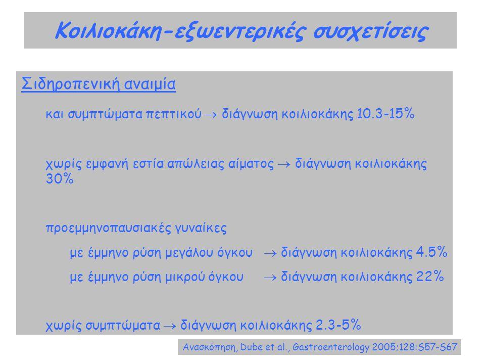 Κοιλιοκάκη-εξωεντερικές συσχετίσεις