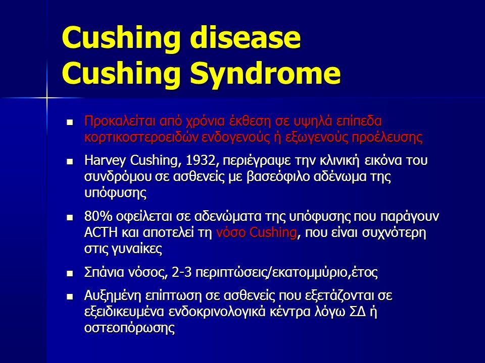 Cushing disease Cushing Syndrome
