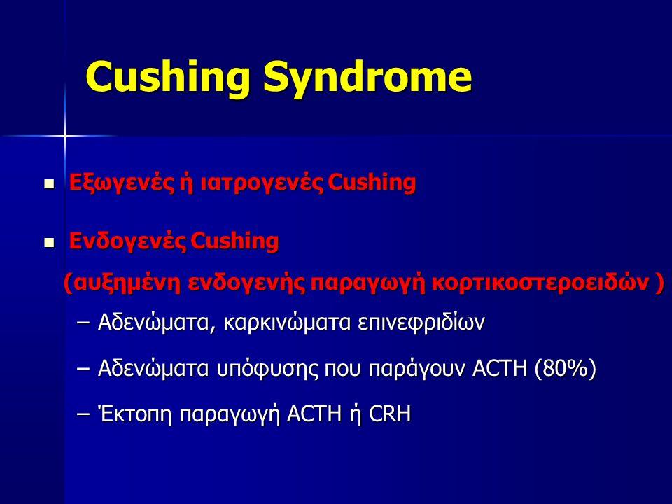 Cushing Syndrome Εξωγενές ή ιατρογενές Cushing Ενδογενές Cushing