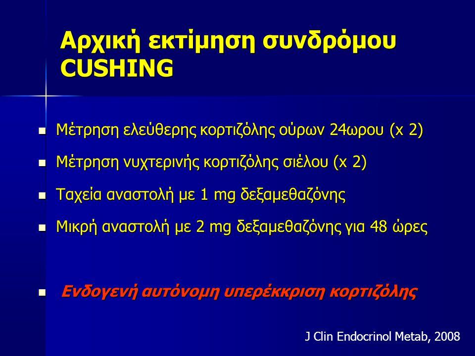 Αρχική εκτίμηση συνδρόμου CUSHING