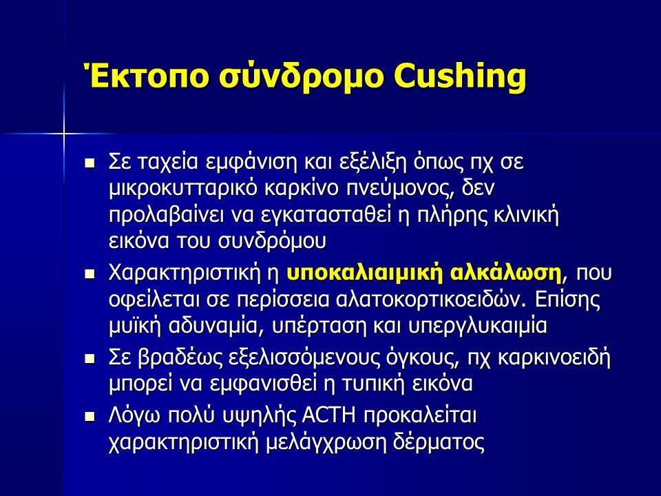 Έκτοπο σύνδρομο Cushing