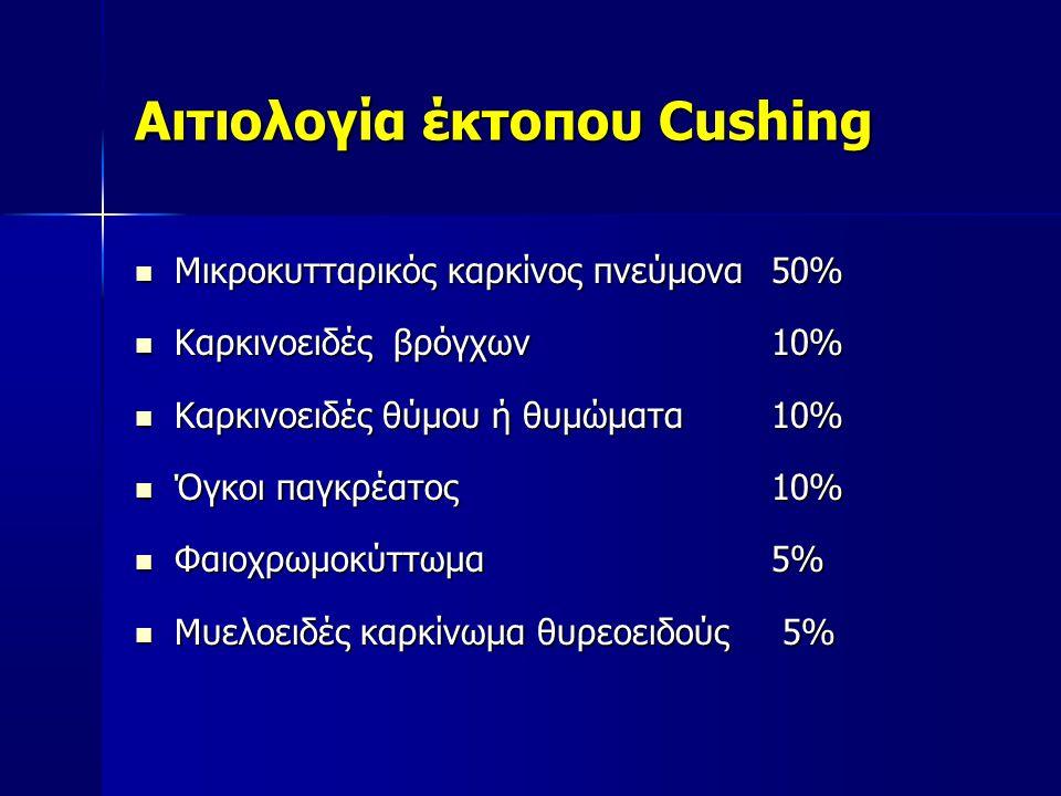Αιτιολογία έκτοπου Cushing