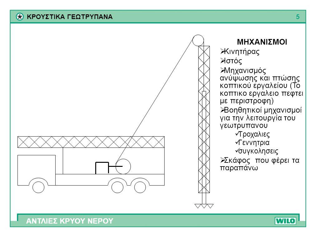 Βοηθητικοί μηχανισμοί για την λειτουργία του γεωτρυπανου