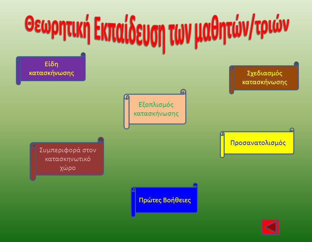 Θεωρητική Εκπαίδευση των μαθητών/τριών