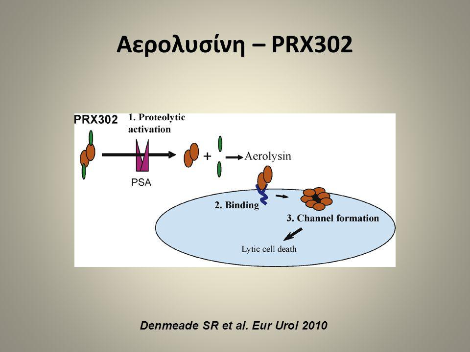 Αερολυσίνη – PRX302 Denmeade SR et al. Eur Urol 2010