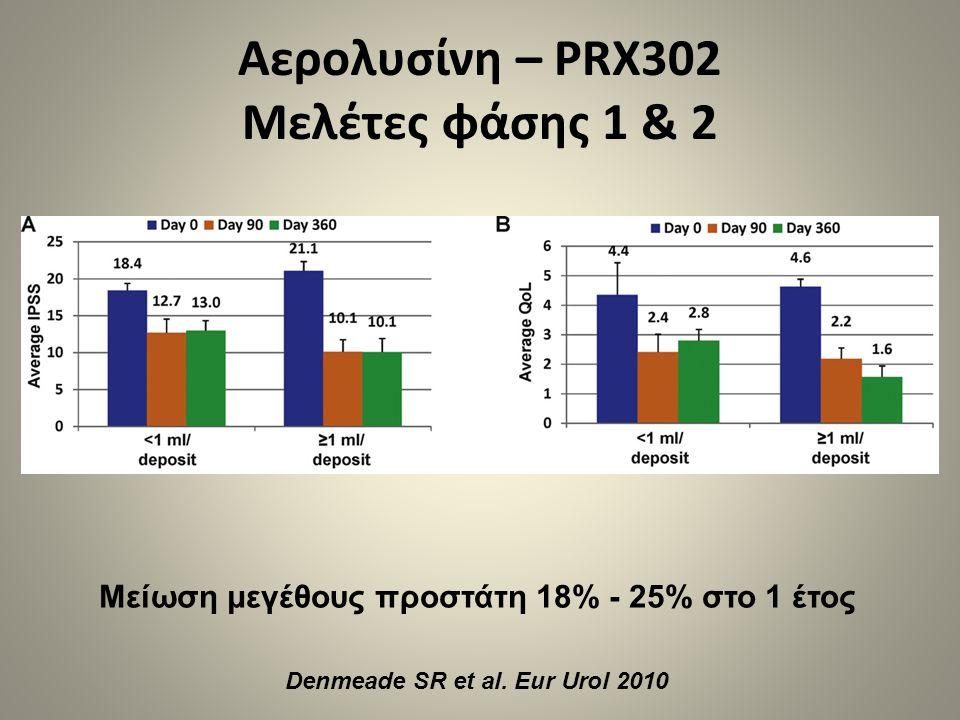 Αερολυσίνη – PRX302 Μελέτες φάσης 1 & 2