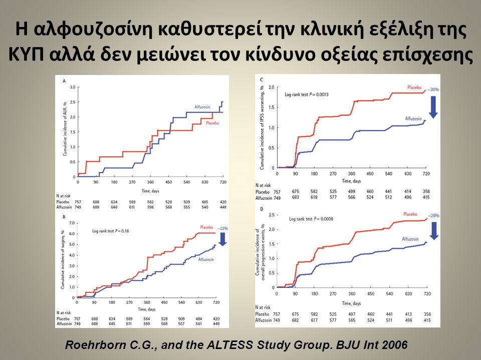Η αλφουζοσίνη καθυστερεί την κλινική εξέλιξη της ΚΥΠ αλλά δεν μειώνει τον κίνδυνο οξείας επίσχεσης