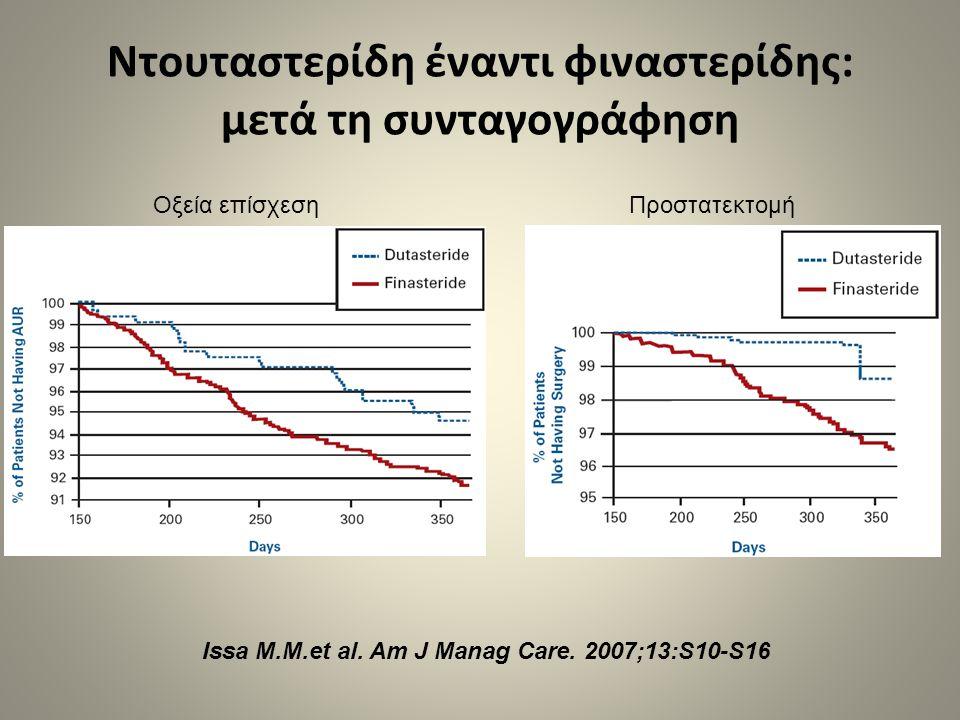 Ντουταστερίδη έναντι φιναστερίδης: μετά τη συνταγογράφηση