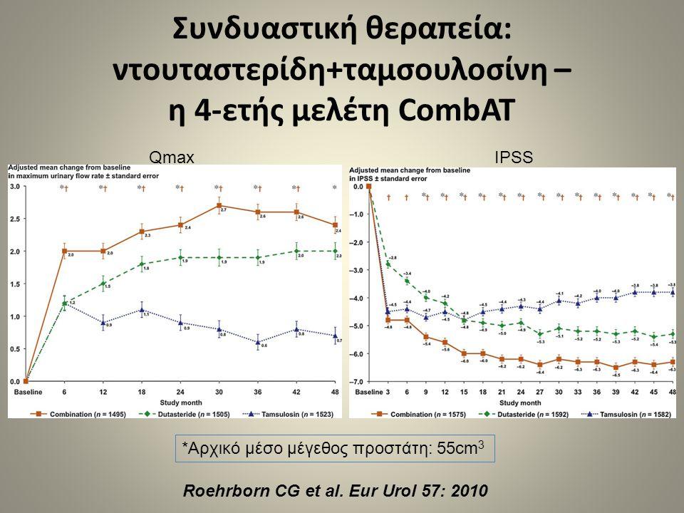 Συνδυαστική θεραπεία: ντουταστερίδη+ταμσουλοσίνη – η 4-ετής μελέτη CombAT