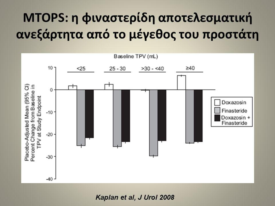 MTOPS: η φιναστερίδη αποτελεσματική ανεξάρτητα από το μέγεθος του προστάτη