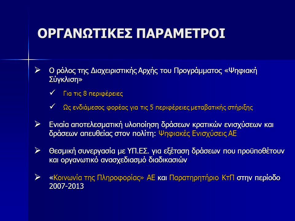 ΟΡΓΑΝΩΤΙΚΕΣ ΠΑΡΑΜΕΤΡΟΙ