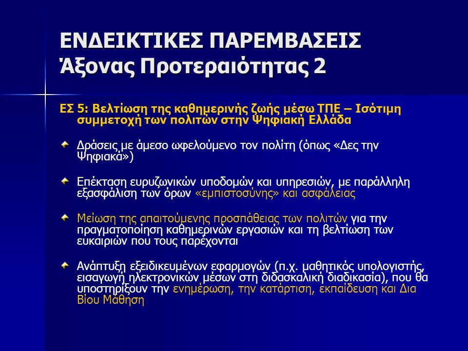 ΕΝΔΕΙΚΤΙΚΕΣ ΠΑΡΕΜΒΑΣΕΙΣ Άξονας Προτεραιότητας 2