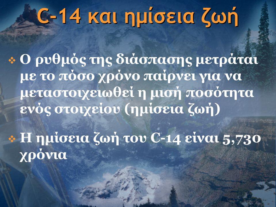 C-14 και ημίσεια ζωή Ο ρυθμός της διάσπασης μετράται με το πόσο χρόνο παίρνει για να μεταστοιχειωθεί η μισή ποσότητα ενός στοιχείου (ημίσεια ζωή)