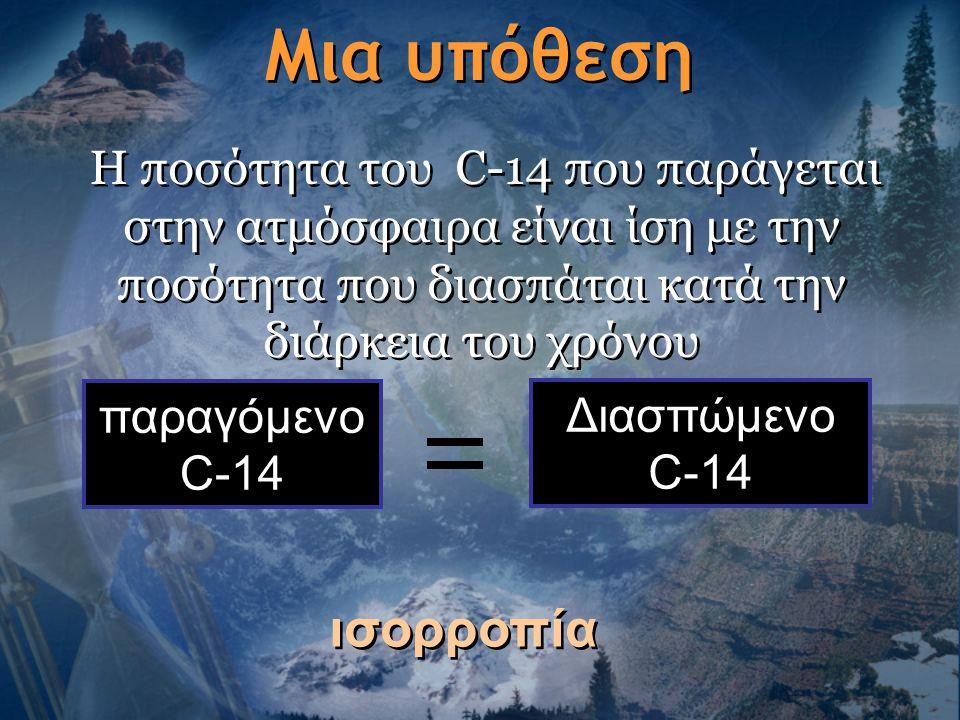 Μια υπόθεση ισορροπία παραγόμενοC-14 Διασπώμενο C-14