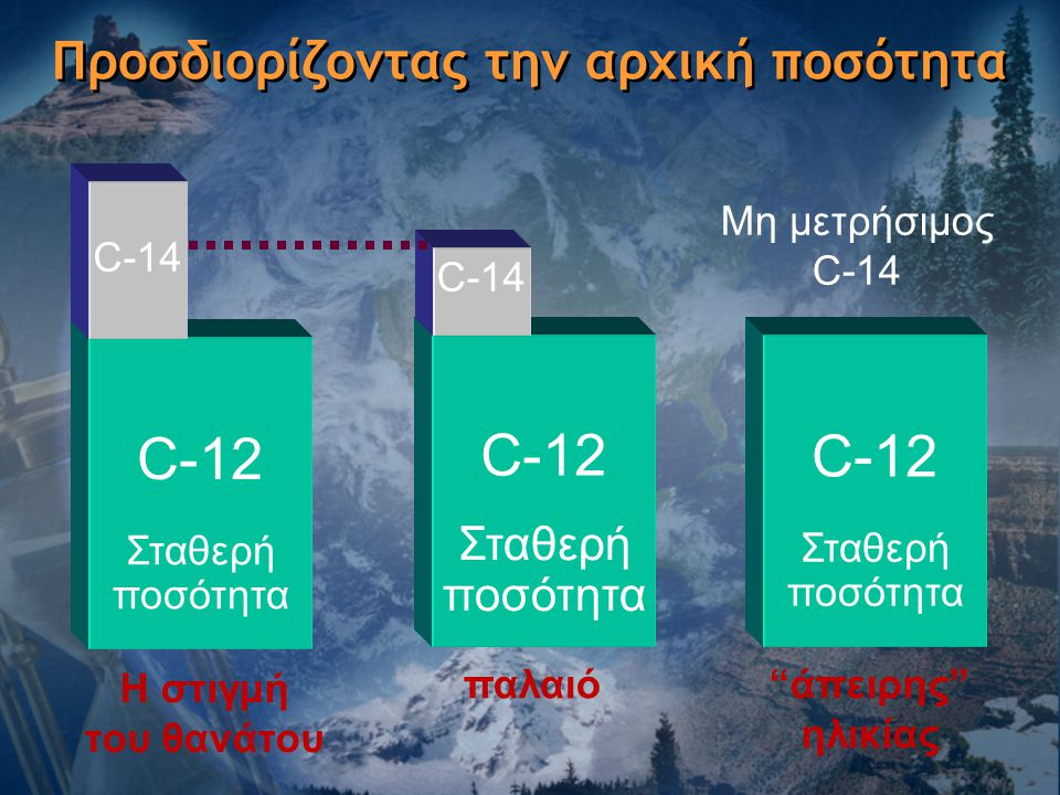 Προσδιορίζοντας την αρχική ποσότητα