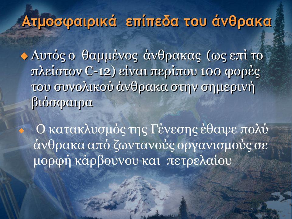Aτμοσφαιρικά επίπεδα του άνθρακα