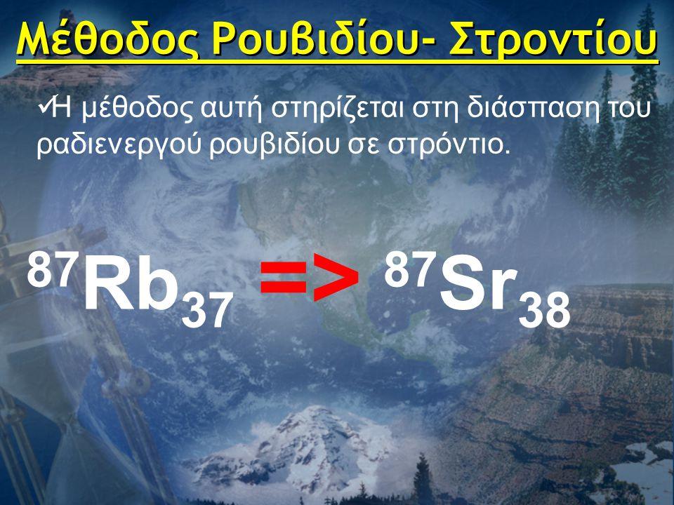Μέθοδος Ρουβιδίου- Στροντίου