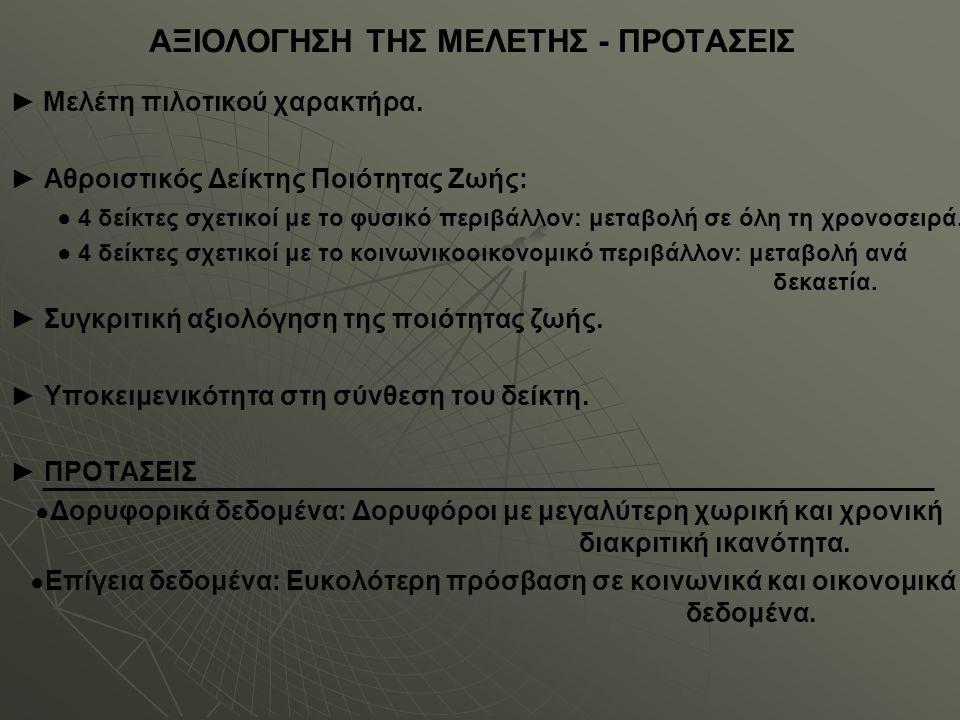 ΑΞΙΟΛΟΓΗΣΗ ΤΗΣ ΜΕΛΕΤΗΣ - ΠΡΟΤΑΣΕΙΣ