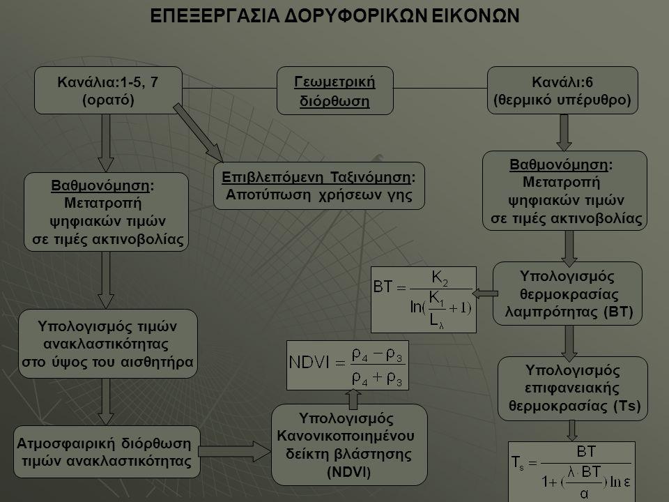 ΕΠΕΞΕΡΓΑΣΙΑ ΔΟΡΥΦΟΡΙΚΩΝ ΕΙΚΟΝΩΝ