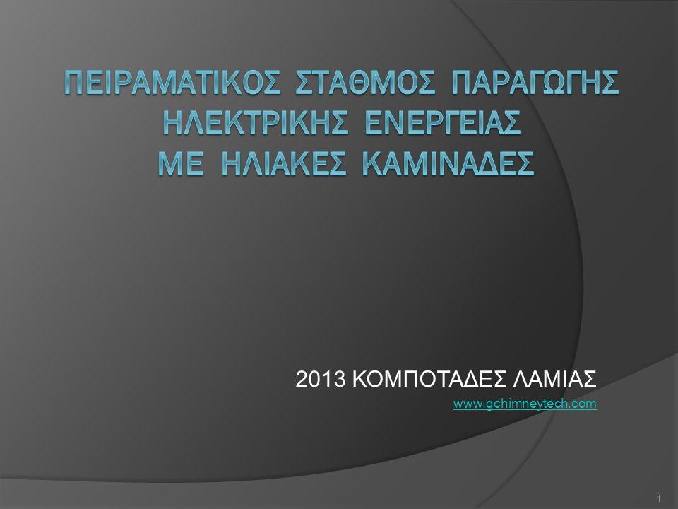 2013 ΚΟΜΠΟΤΑΔΕΣ ΛΑΜΙΑΣ www.gchimneytech.com