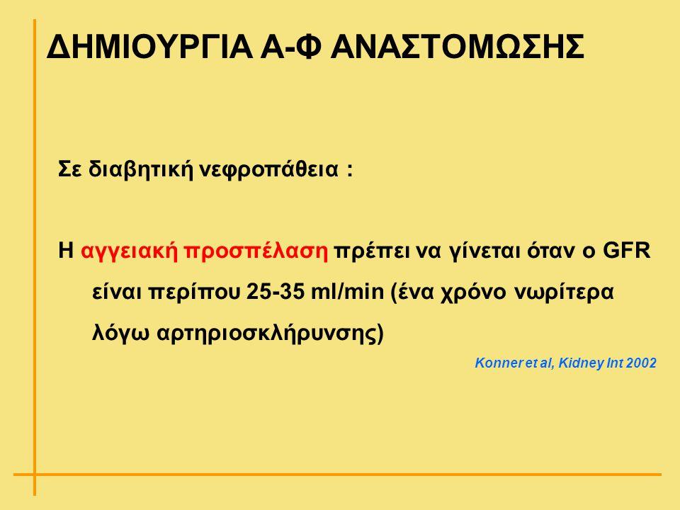 ΔΗΜΙΟΥΡΓΙΑ Α-Φ ΑΝΑΣΤΟΜΩΣΗΣ