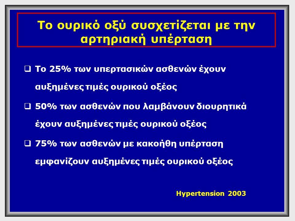 Το ουρικό οξύ συσχετίζεται με την αρτηριακή υπέρταση