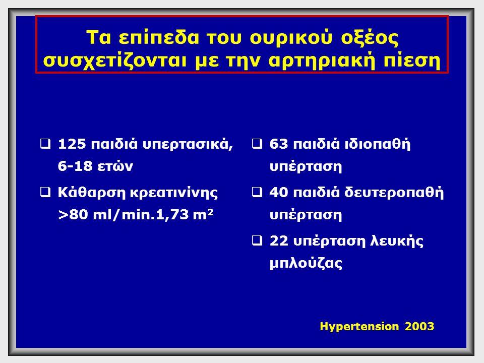 Τα επίπεδα του ουρικού οξέος συσχετίζονται με την αρτηριακή πίεση