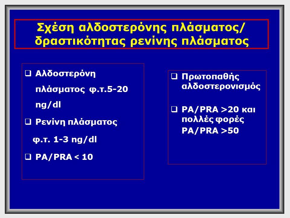 Σχέση αλδοστερόνης πλάσματος/ δραστικότητας ρενίνης πλάσματος