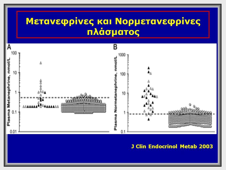 Μετανεφρίνες και Νορμετανεφρίνες πλάσματος