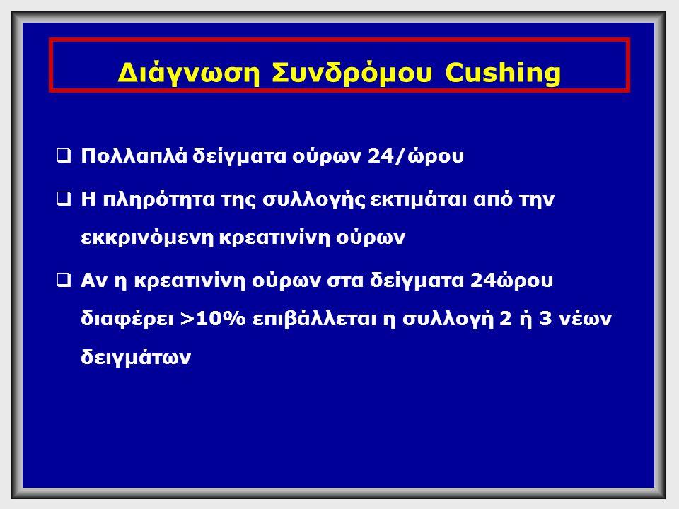 Διάγνωση Συνδρόμου Cushing