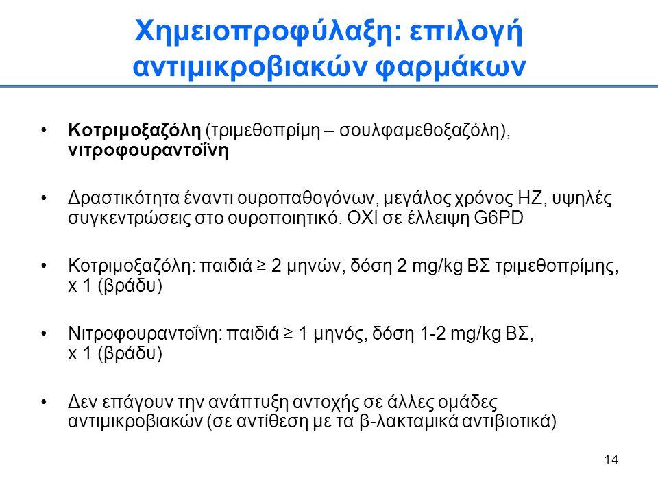 Χημειοπροφύλαξη: επιλογή αντιμικροβιακών φαρμάκων