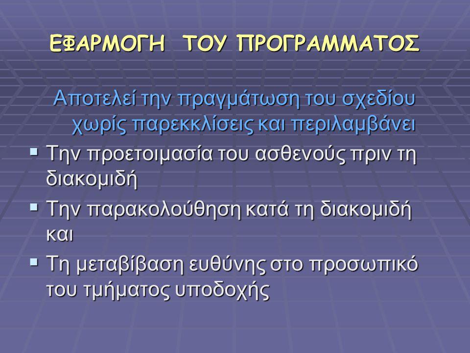 ΕΦΑΡΜΟΓΗ ΤΟΥ ΠΡΟΓΡΑΜΜΑΤΟΣ