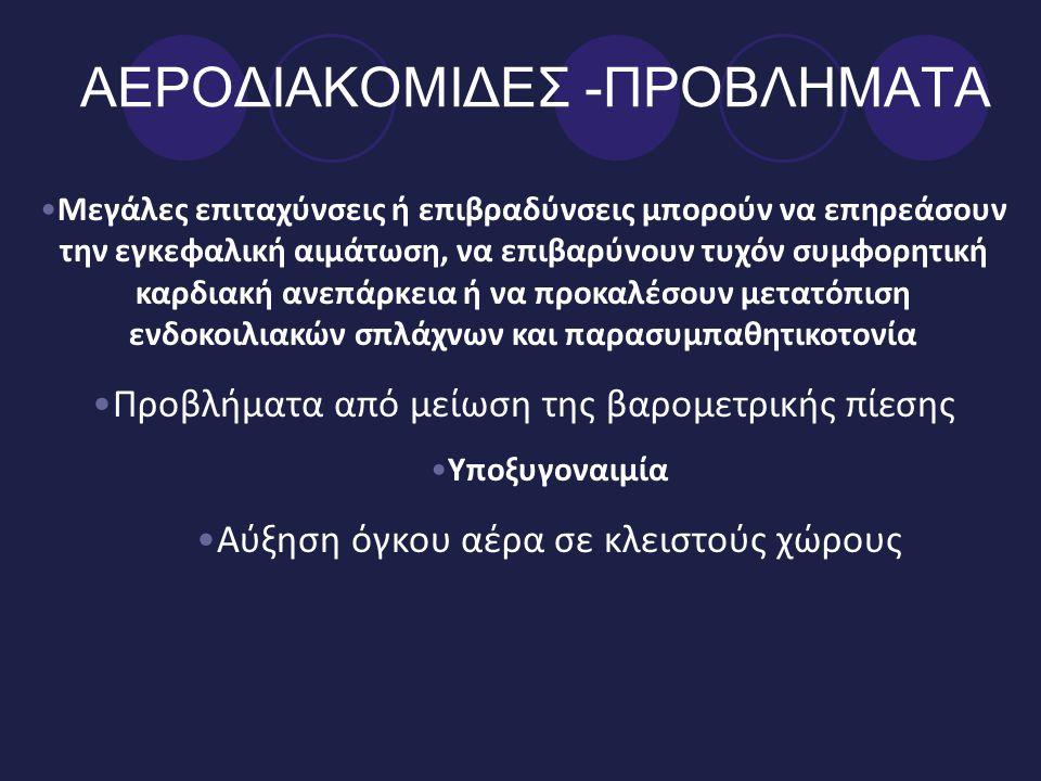 ΑΕΡΟΔΙΑΚΟΜΙΔΕΣ -ΠΡΟΒΛΗΜΑΤΑ