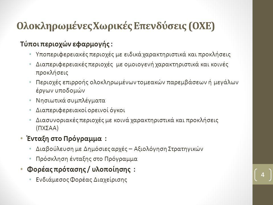 Ολοκληρωμένες Χωρικές Επενδύσεις (ΟΧΕ)