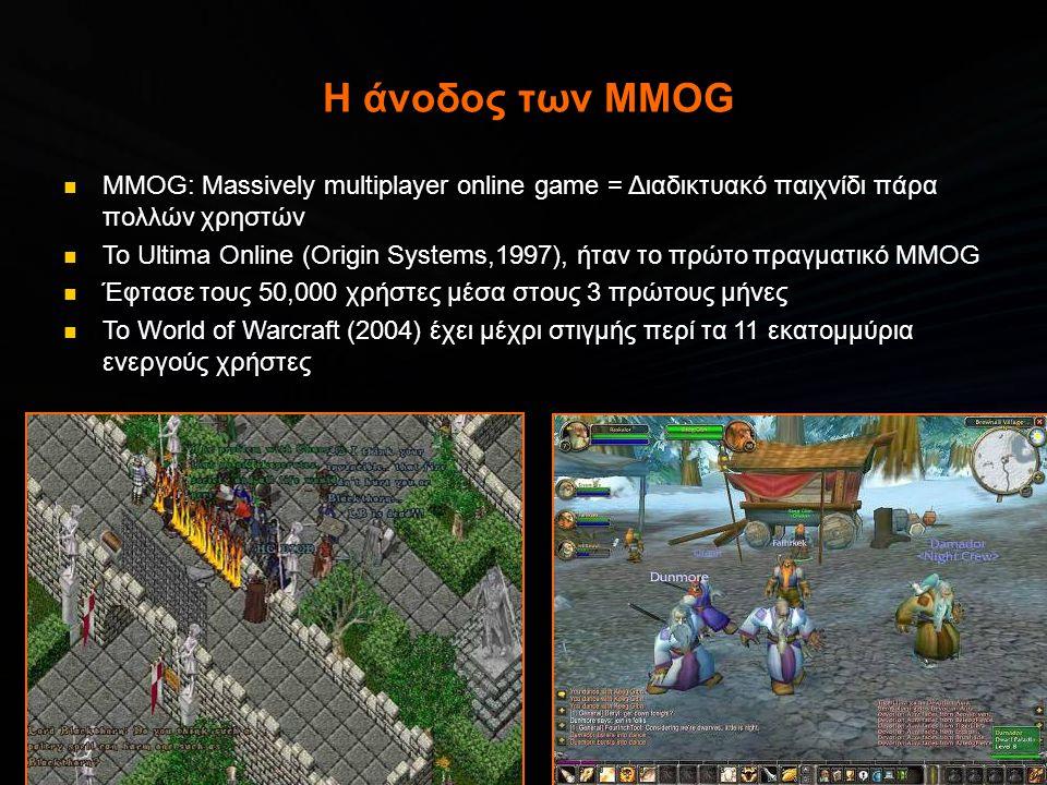 Η άνοδος των MMOG MMOG: Massively multiplayer online game = Διαδικτυακό παιχνίδι πάρα πολλών χρηστών.