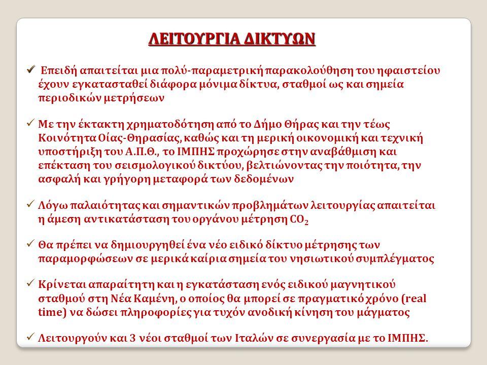 ΛΕΙΤΟΥΡΓΙΑ ΔΙΚΤΥΩΝ
